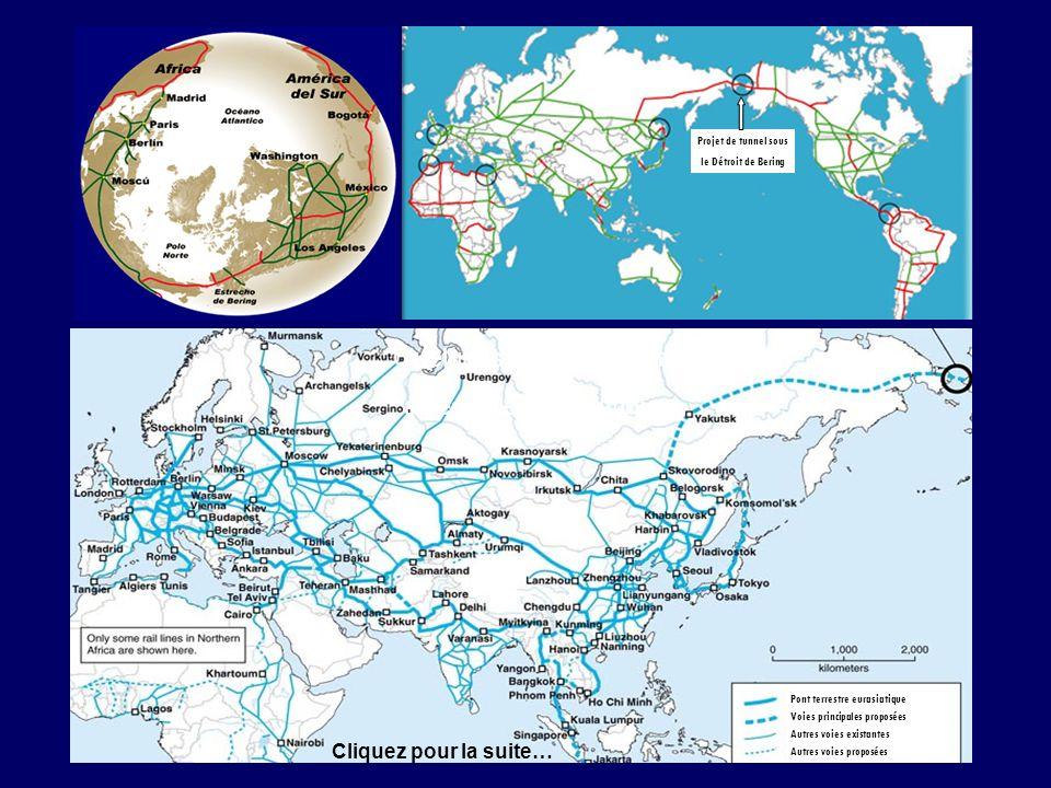Quelques grands projets à léchelle eurasiatique Projet de tunnel sous le Détroit de Bering Pont terrestre eurasiatique Voies principales proposées Autres voies existantes Autres voies proposées