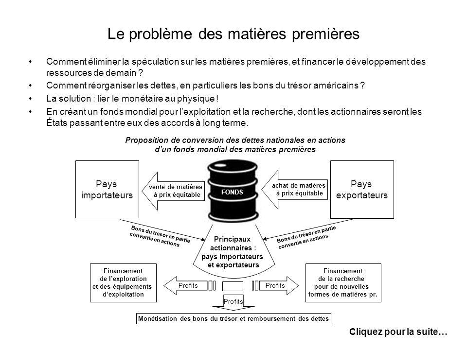 Le problème des matières premières Comment éliminer la spéculation sur les matières premières, et financer le développement des ressources de demain ?