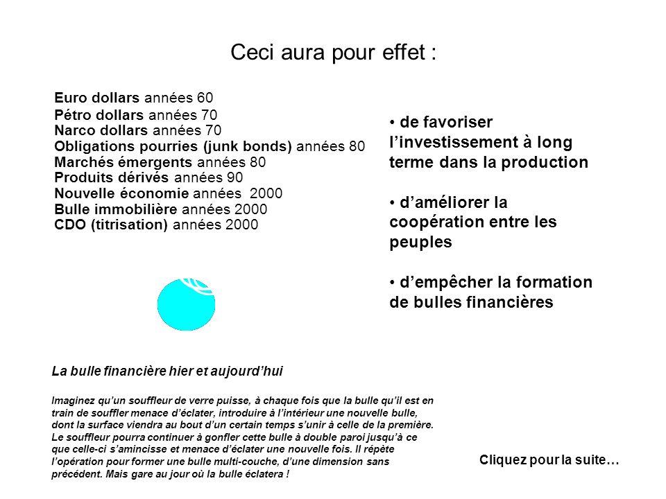 de favoriser linvestissement à long terme dans la production daméliorer la coopération entre les peuples dempêcher la formation de bulles financières