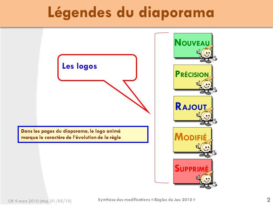 Synthèse des modifications « Règles de Jeu 2010 » 3 Sommaire…..
