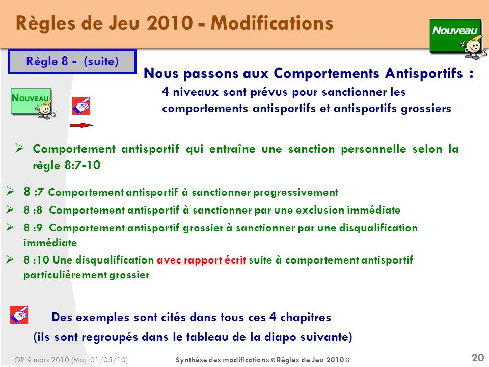 Synthèse des modifications « Règles de Jeu 2010 » 20 8 : 7 Comportement antisportif à sanctionner progressivement 8 :8 Comportement antisportif à sanc