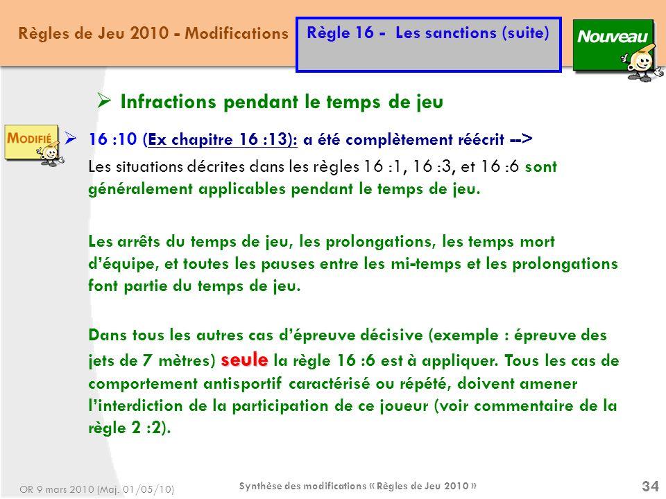Synthèse des modifications « Règles de Jeu 2010 » 34 Règles de Jeu 2010 - Modifications Règle 16 - Les sanctions (suite) 16 :10 (Ex chapitre 16 :13): a été complètement réécrit --> Les situations décrites dans les règles 16 :1, 16 :3, et 16 :6 sont généralement applicables pendant le temps de jeu.