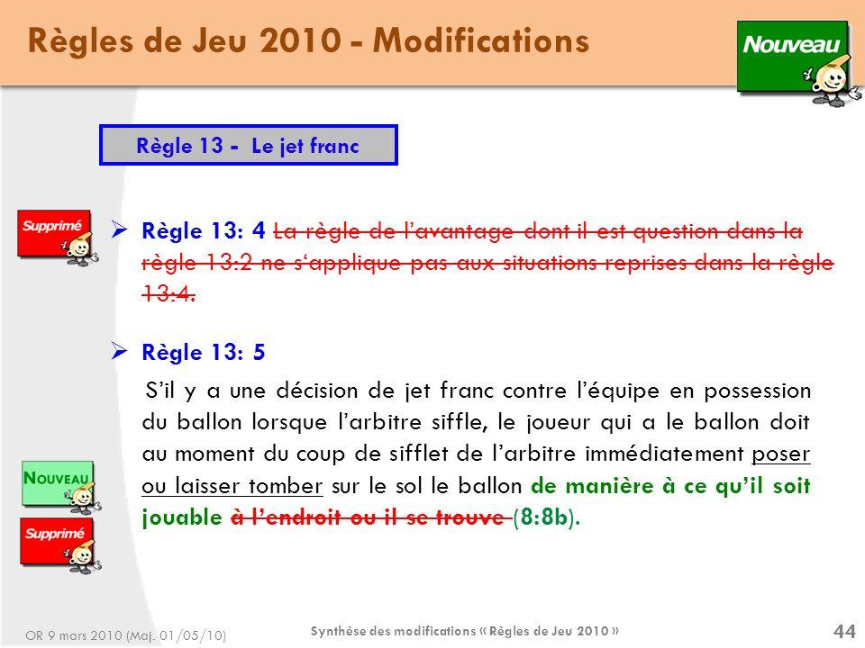 Synthèse des modifications « Règles de Jeu 2010 » 44 Règles de Jeu 2010 - Modifications Règle 13 - Le jet franc Règle 13: 4 La règle de lavantage dont il est question dans la règle 13:2 ne sapplique pas aux situations reprises dans la règle 13:4.
