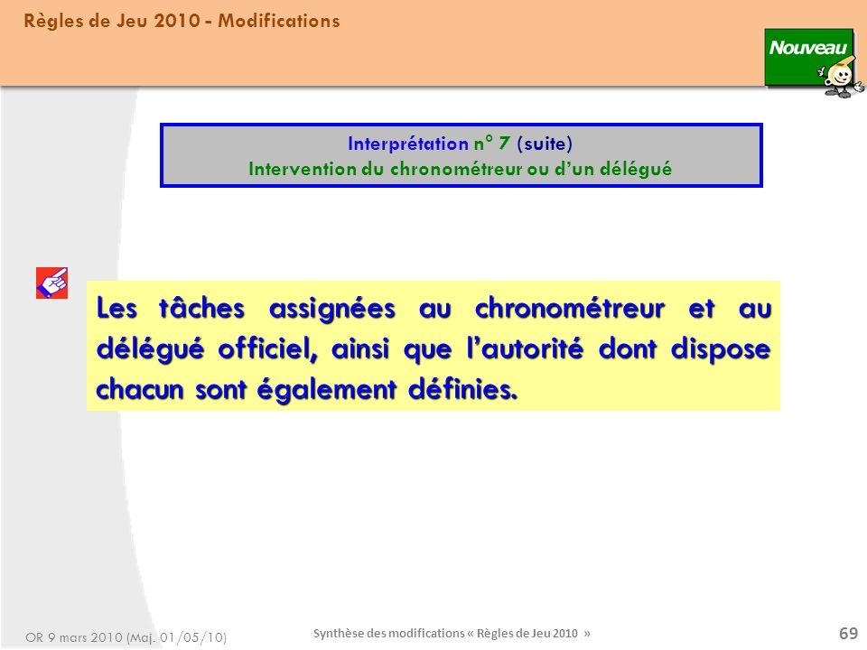 Synthèse des modifications « Règles de Jeu 2010 » 69 Les tâches assignées au chronométreur et au délégué officiel, ainsi que lautorité dont dispose chacun sont également définies.
