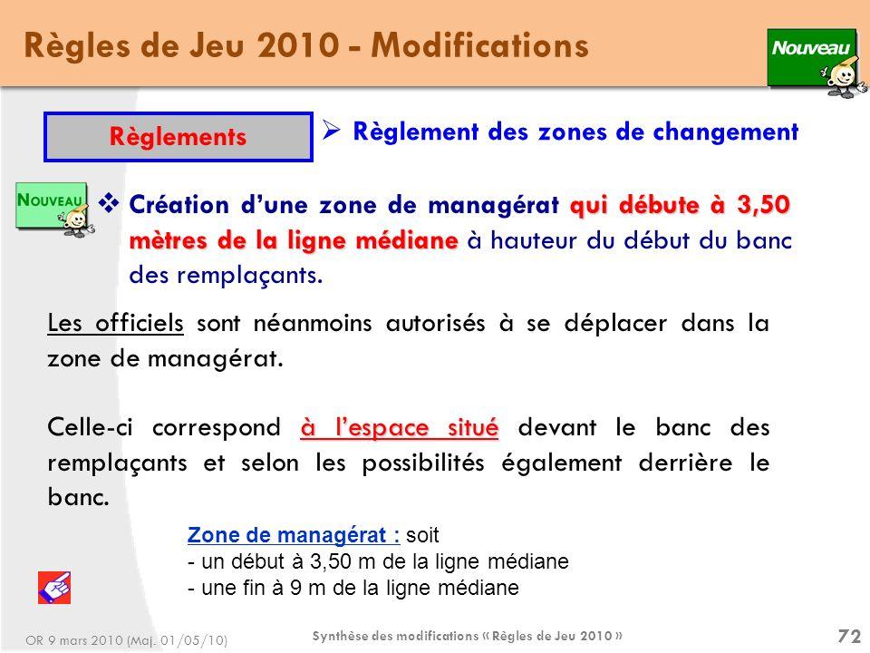 Synthèse des modifications « Règles de Jeu 2010 » 72 Règles de Jeu 2010 - Modifications Règlements Règlement des zones de changement qui débute à 3,50 mètres de la ligne médiane Création dune zone de managérat qui débute à 3,50 mètres de la ligne médiane à hauteur du début du banc des remplaçants.