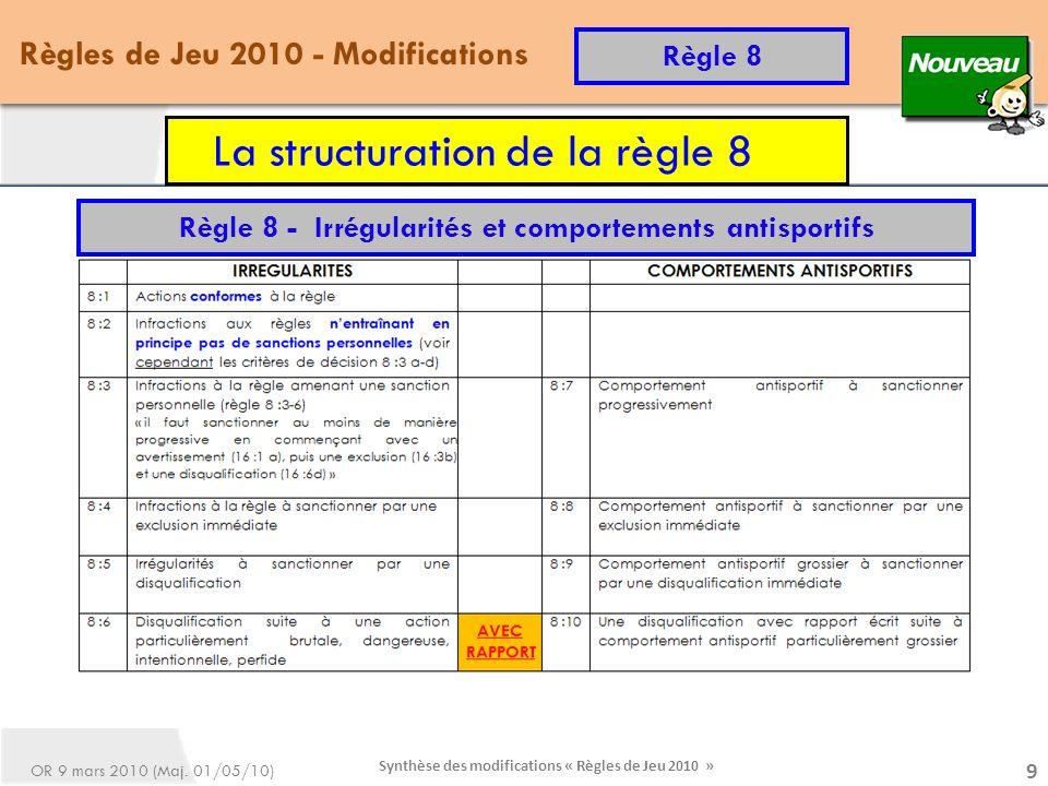 Synthèse des modifications « Règles de Jeu 2010 » 20 8 : 7 Comportement antisportif à sanctionner progressivement 8 :8 Comportement antisportif à sanctionner par une exclusion immédiate 8 :9 Comportement antisportif grossier à sanctionner par une disqualification immédiate 8 :10 Une disqualification avec rapport écrit suite à comportement antisportif particulièrement grossier Règles de Jeu 2010 - Modifications Règle 8 - (suite) Nous passons aux Comportements Antisportifs : 4 niveaux sont prévus pour sanctionner les comportements antisportifs et antisportifs grossiers Comportement antisportif qui entraîne une sanction personnelle selon la règle 8:7-10 Des exemples sont cités dans tous ces 4 chapitres (ils sont regroupés dans le tableau de la diapo suivante) OR 9 mars 2010 (Maj.
