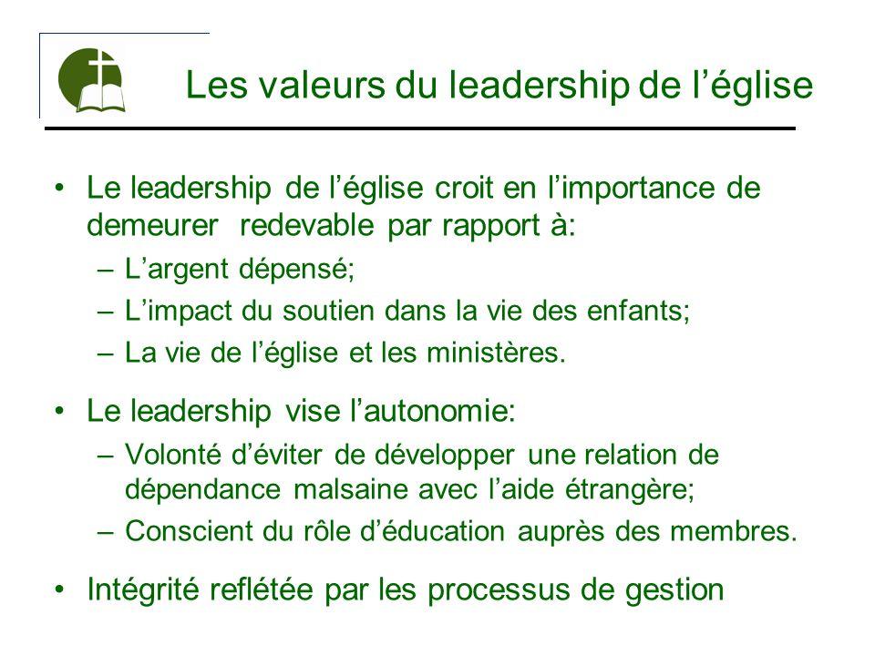 Les valeurs du leadership de léglise Le leadership de léglise croit en limportance de demeurer redevable par rapport à: –Largent dépensé; –Limpact du