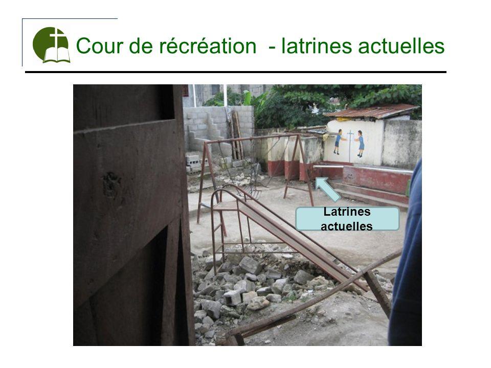 Cour de récréation - latrines actuelles Latrines actuelles