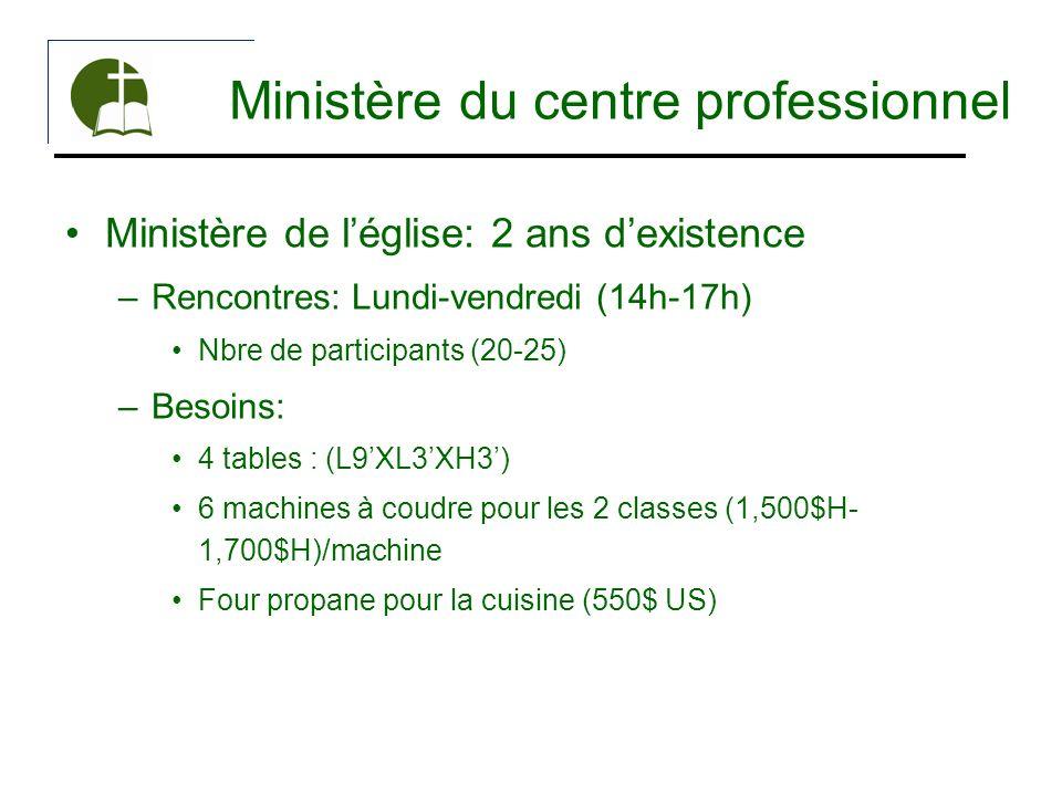 Ministère du centre professionnel Ministère de léglise: 2 ans dexistence –Rencontres: Lundi-vendredi (14h-17h) Nbre de participants (20-25) –Besoins: