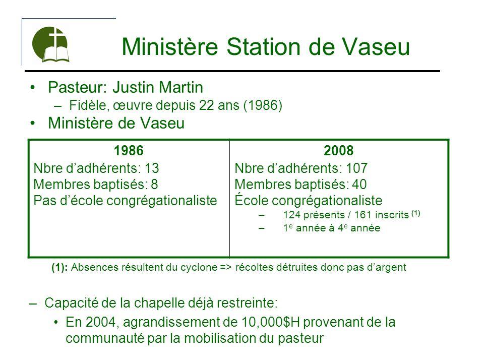 Ministère Station de Vaseu Pasteur: Justin Martin –Fidèle, œuvre depuis 22 ans (1986) Ministère de Vaseu (1): Absences résultent du cyclone => récolte