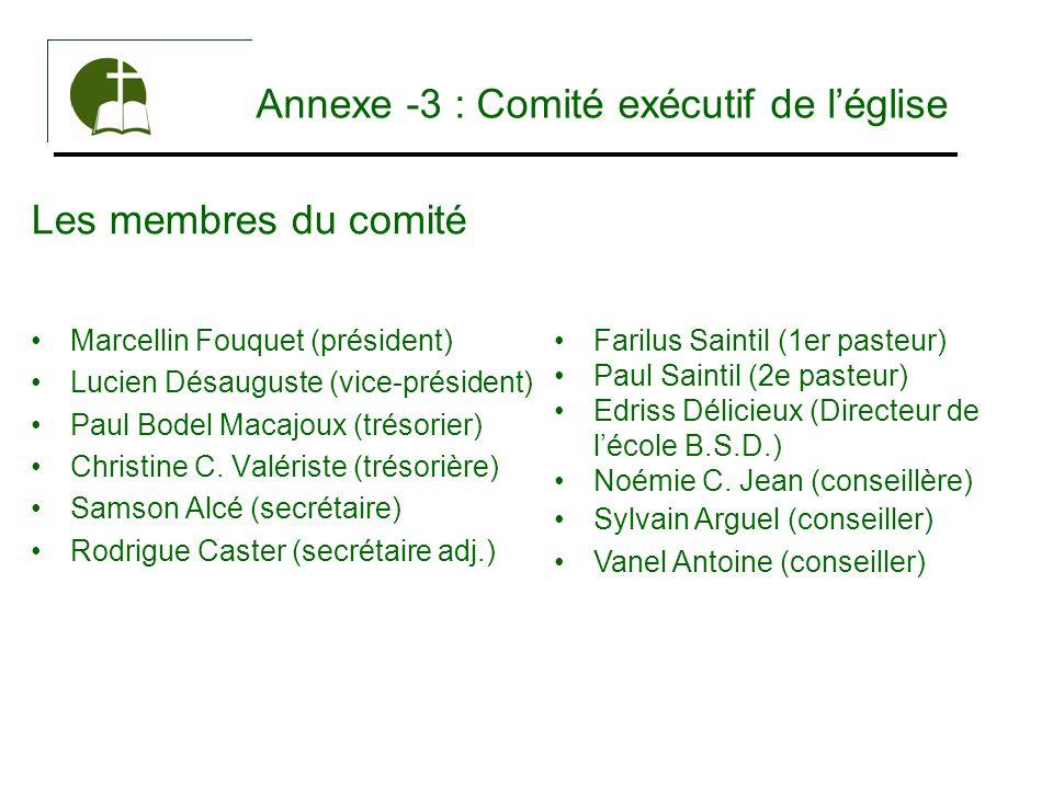 Annexe -3 : Comité exécutif de léglise Les membres du comité Marcellin Fouquet (président) Lucien Désauguste (vice-président) Paul Bodel Macajoux (tré