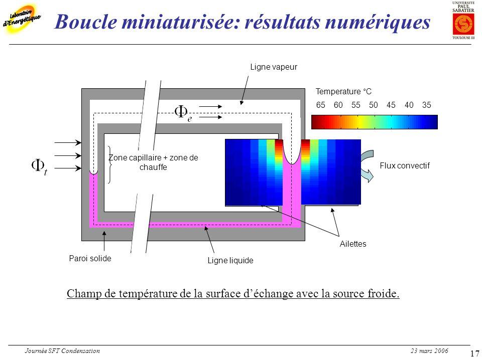Zone capillaire + zone de chauffe Ailettes Ligne liquide Ligne vapeur Flux convectif Temperature °C Paroi solide 35404550556065 Champ de température de la surface déchange avec la source froide.