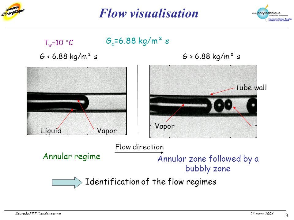 3 Flow visualisation Annular regime G c =6.88 kg/m² s G 6.88 kg/m² s Annular zone followed by a bubbly zone Vapor Tube wall Vapor Identification of th