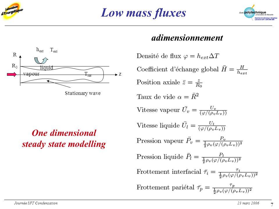 8 Low mass fluxes Journée SFT Condensation 23 mars 2006 Energy balance Momentum balance Laplace equation Heat transfer coeff.