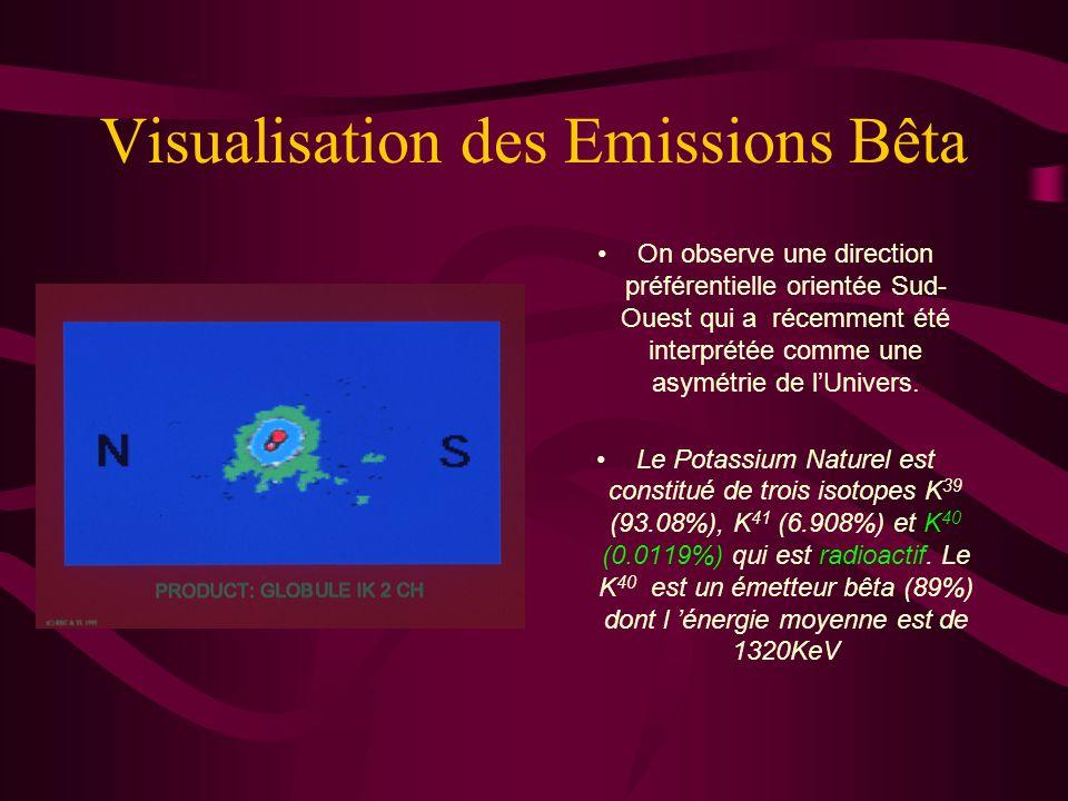 Visualisation des Emissions Bêta Auto-radiographie sur un film sensible au rayonnement bêta (film BioMax Kodak) de deux granules de lactose imprégnés