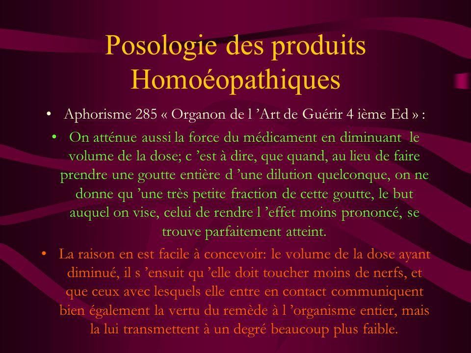 Posologie des produits Homoéopathiques