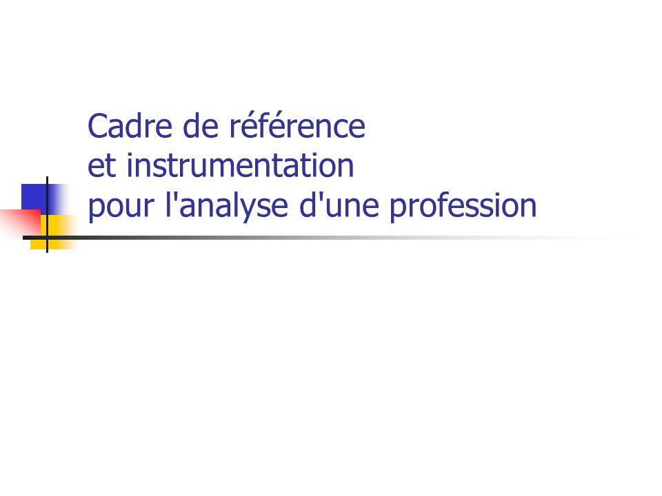 Cadre de référence et instrumentation pour l'analyse d'une profession