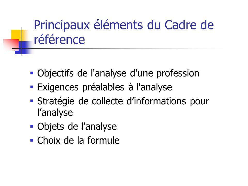 Principaux éléments du Cadre de référence Objectifs de l'analyse d'une profession Exigences préalables à l'analyse Stratégie de collecte dinformations