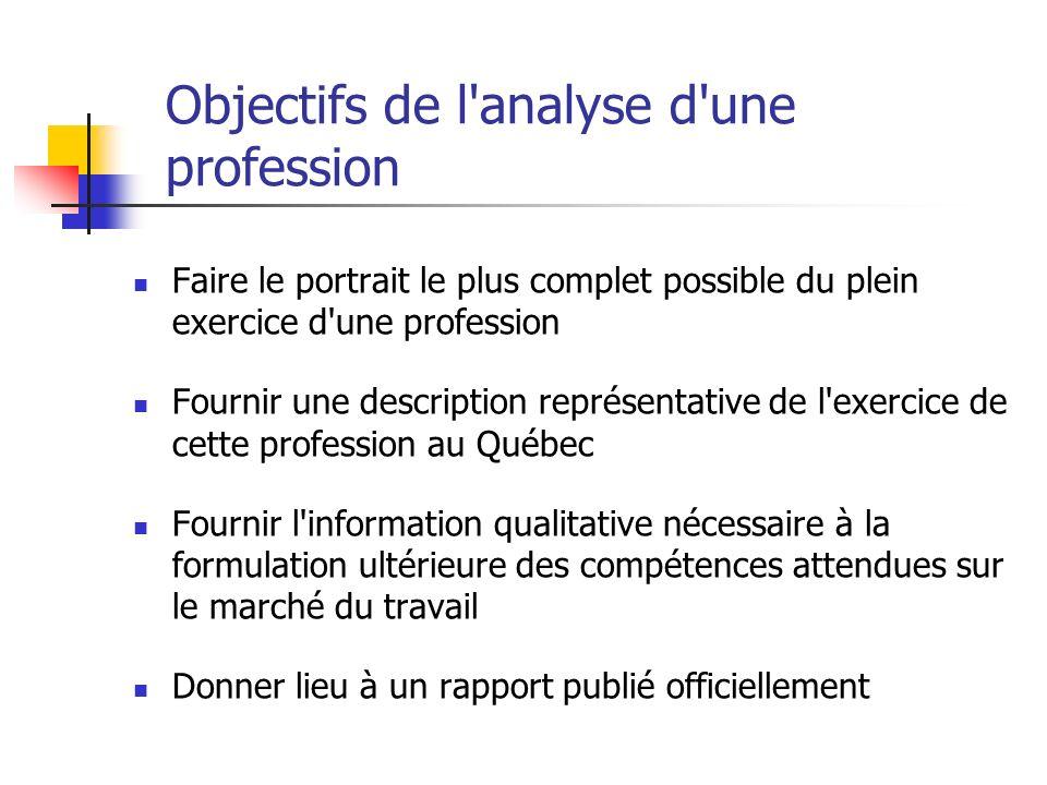 Objectifs de l'analyse d'une profession Faire le portrait le plus complet possible du plein exercice d'une profession Fournir une description représen