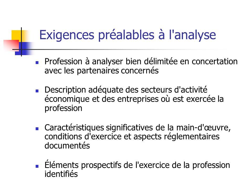 Exigences préalables à l'analyse Profession à analyser bien délimitée en concertation avec les partenaires concernés Description adéquate des secteurs