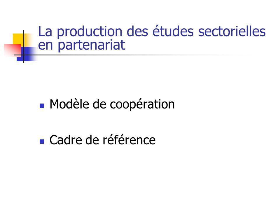 La production des études sectorielles en partenariat Modèle de coopération Cadre de référence
