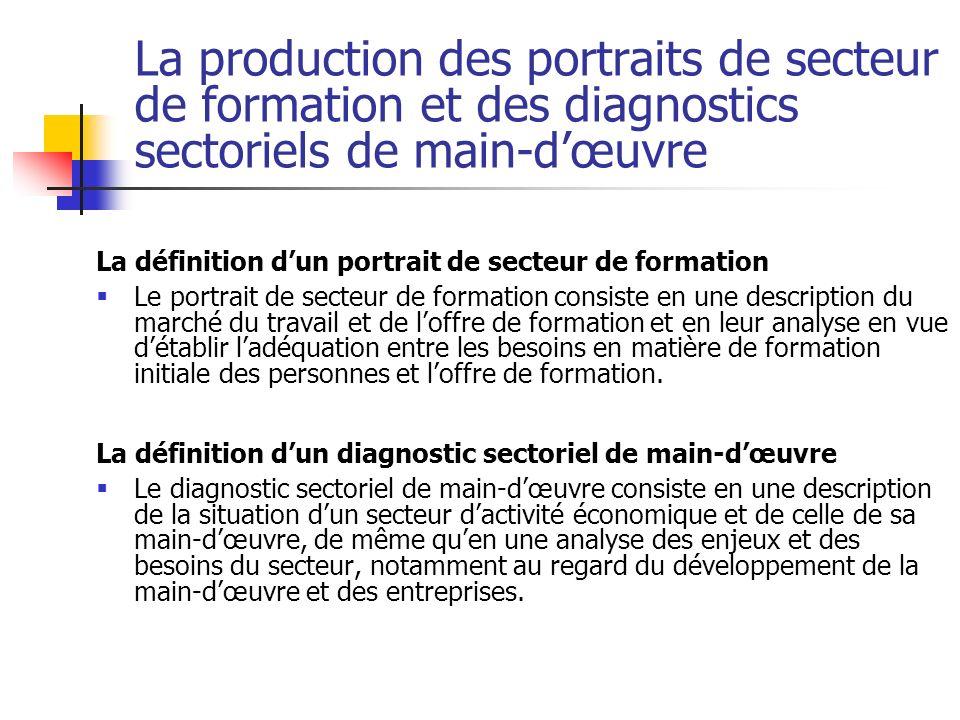 La production des portraits de secteur de formation et des diagnostics sectoriels de main-dœuvre La définition dun portrait de secteur de formation Le
