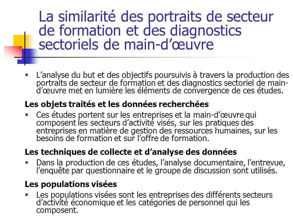 La similarité des portraits de secteur de formation et des diagnostics sectoriels de main-dœuvre Lanalyse du but et des objectifs poursuivis à travers