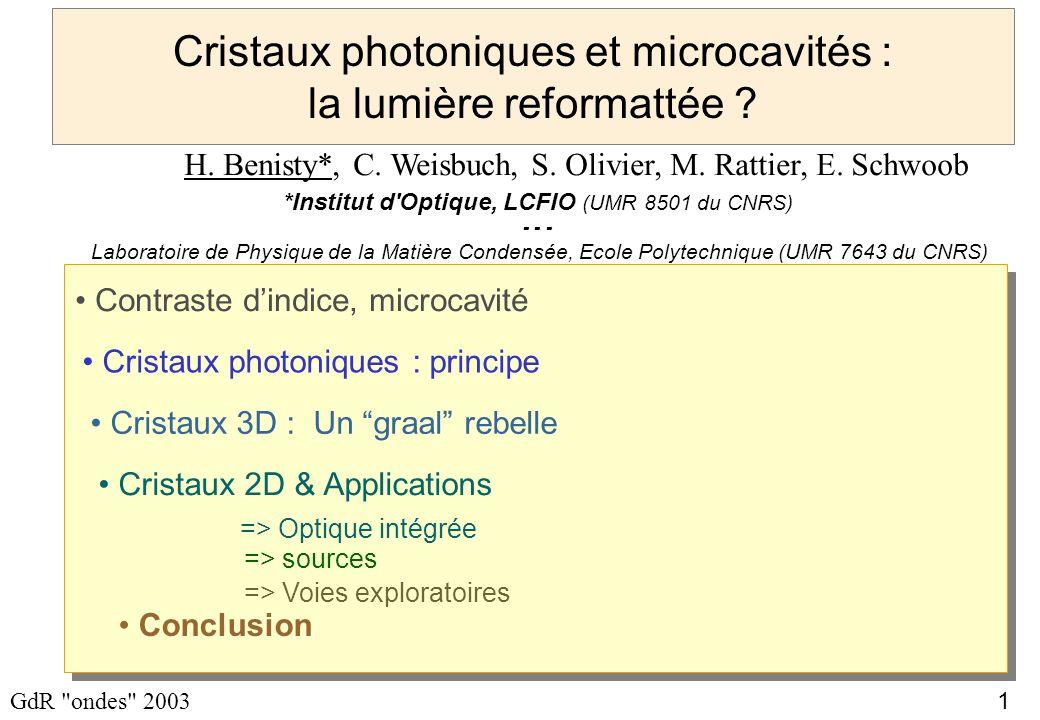 32 GdR ondes 2003 Perspectives : nouvelles sources à 1 photon effet Purcell dans les microdisques / micropiliers Sources à 1 photon dans les micropiliers (Gérard et al.) pompage optique ou électrique Source à integrée Source à photons uniques integrée