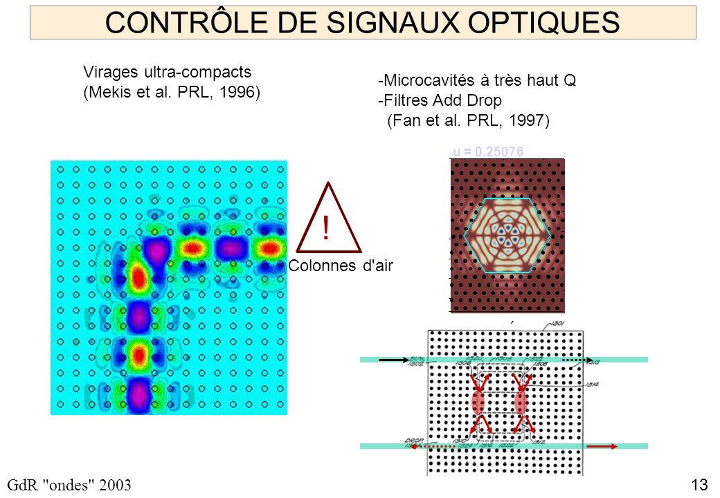 13 GdR ondes 2003 CONTRÔLE DE SIGNAUX OPTIQUES .