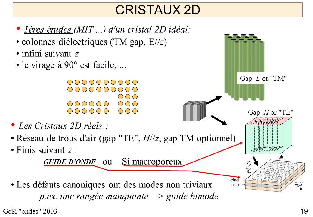 19 GdR ondes 2003 CRISTAUX 2D 1ères études (MIT...) d un cristal 2D idéal: colonnes diélectriques (TM gap, E//z) infini suivant z le virage à 90° est facile,...