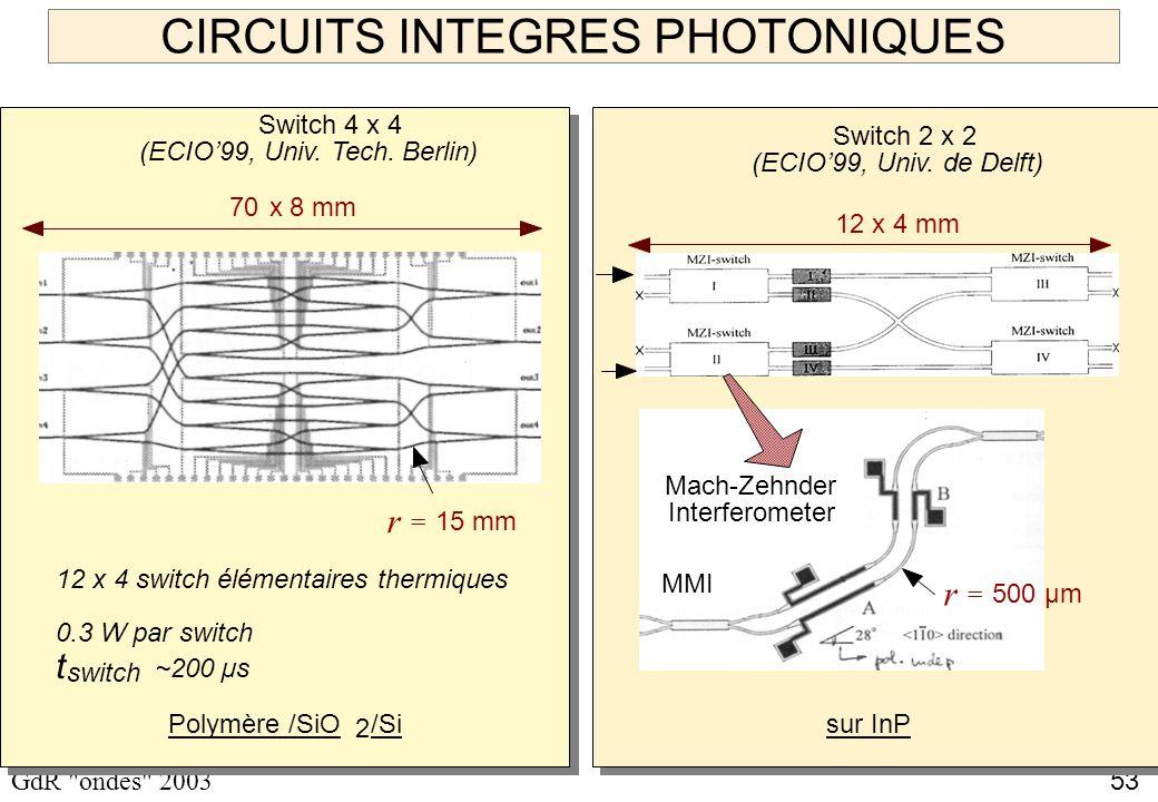 53 GdR ondes 2003 CIRCUITS INTEGRES PHOTONIQUES Switch 2 x 2 (ECIO99, Univ.