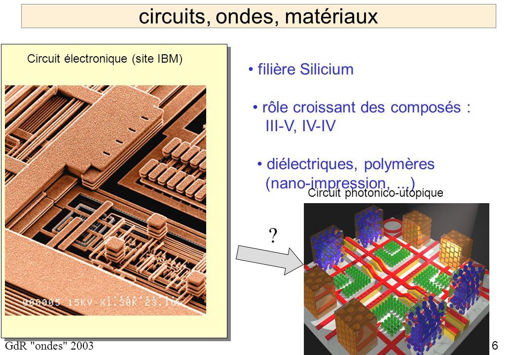 6 GdR ondes 2003 circuits, ondes, matériaux Circuit électronique (site IBM) filière Silicium rôle croissant des composés : III-V, IV-IV diélectriques, polymères (nano-impression,...) .