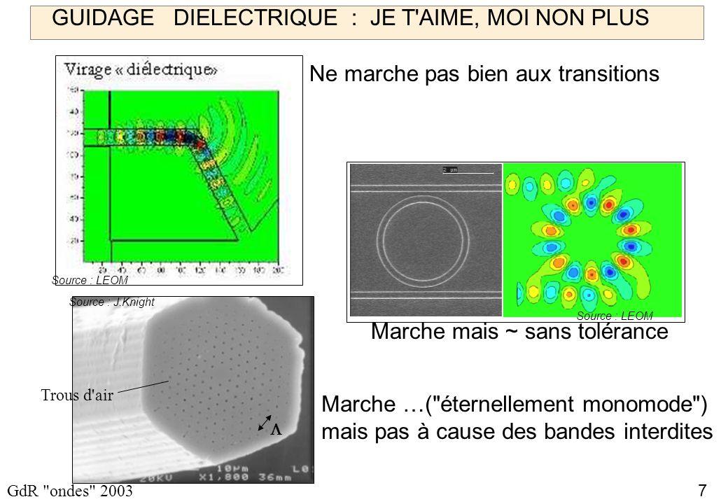 8 GdR ondes 2003 Systèmes périodiques & n Holographie/photoréfractifsfibre à réseau de Bragg n 2 n 1 n 1 Miroir laser DFB ou DBR faible qqs10 3 faible contraste d indice n => faible domaine spectral/angulaire encombrement ~1 mm >>> faible contraste d indice n => faible domaine spectral/angulaire encombrement ~1 mm >>> si n > 0.5 L eff Miniaturisation => fort n Tolérance => 1-3 nm ?.
