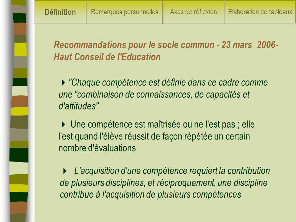 Recommandations pour le socle commun - 23 mars 2006- Haut Conseil de l'Education Une compétence est maîtrisée ou ne l'est pas ; elle l'est quand l'élè