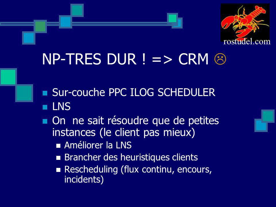 NP-TRES DUR ! => CRM Sur-couche PPC ILOG SCHEDULER LNS On ne sait résoudre que de petites instances (le client pas mieux) Améliorer la LNS Brancher de
