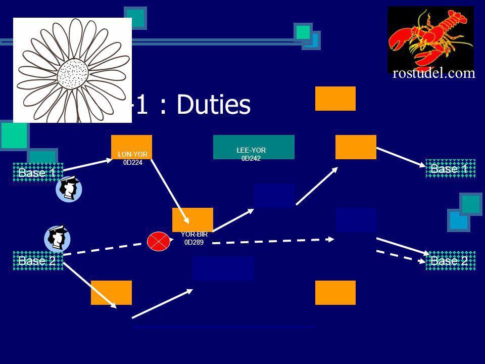 nbLegs[Source] == 0; forall(c in CaBMovesSource : c!=Source) { prev[c]!=c => nbLegs[c] == 1+nbLegs[prev[c]] prev[c] == c => nbLegs[c] == 0 } Le graphe original contient des cycles (les plannings se répètent de jour en jour) : un diagramme réalisable ne contient pas de cycle.