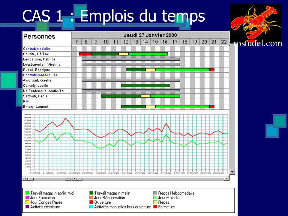 CAS 1 : Emplois du temps rostudel.com