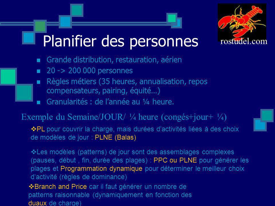 Planifier des personnes Grande distribution, restauration, aérien 20 -> 200 000 personnes Règles métiers (35 heures, annualisation, repos compensateur