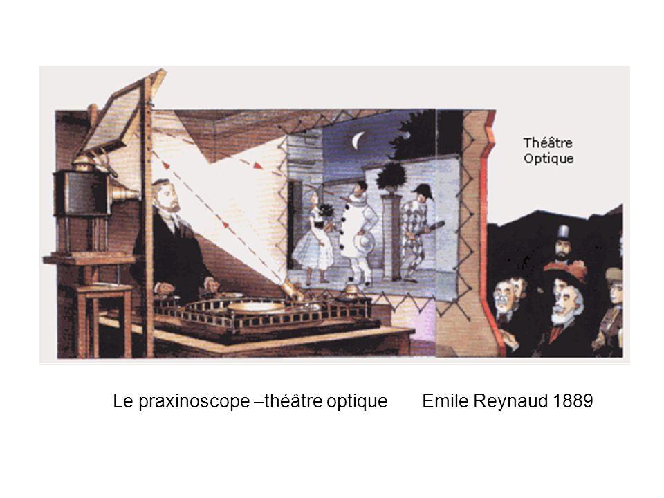 Le praxinoscope –théâtre optique Emile Reynaud 1889