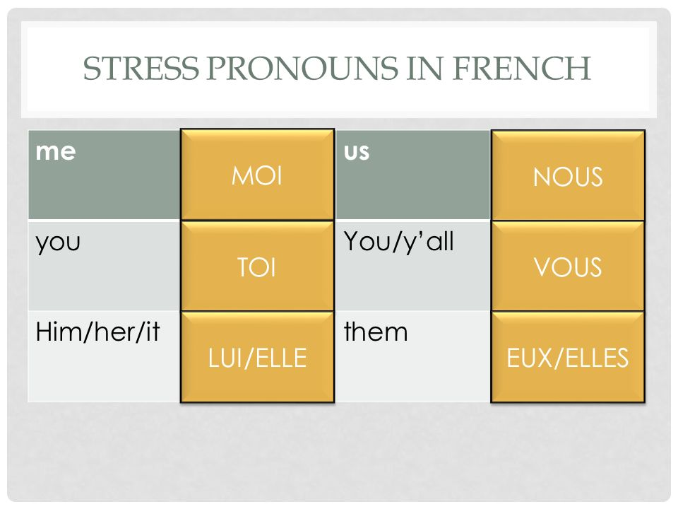 TO EMPHASIZE NOUNS OR PRONOUNS - Je pense qu il a raison.