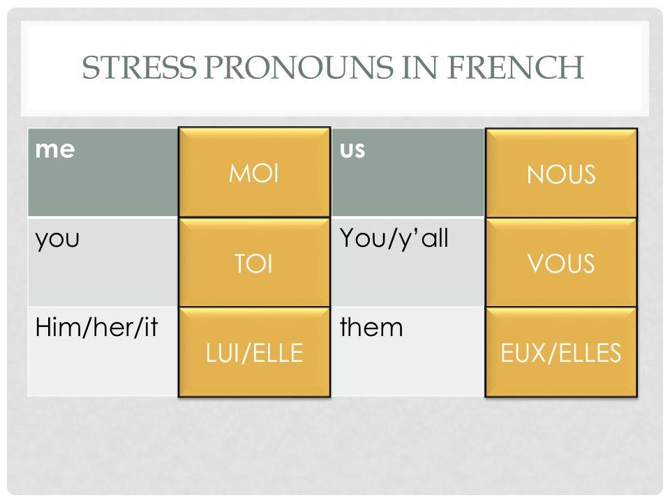 STRESS PRONOUNS IN FRENCH meus youYou/yall Him/her/itthem MOI TOI LUI/ELLE NOUS VOUS EUX/ELLES