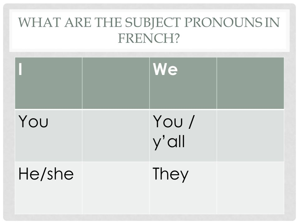 STRESS PRONOUNS IN ENGLISH Stressed pronouns, also known as disjunctive pronouns, are French stressed pronouns correspond in some ways to their English counterparts, but are very different in other ways.