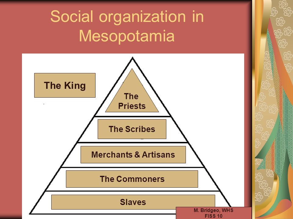 Social organization in Mesopotamia Slaves The Commoners Merchants & Artisans The Scribes The Priests The King M. Bridgeo, WHS FISS 10