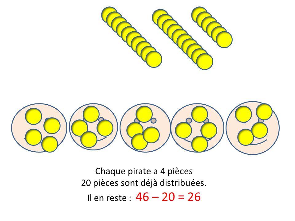 Chaque pirate a 4 pièces 20 pièces sont déjà distribuées. Il en reste : 46 – 20 = 26