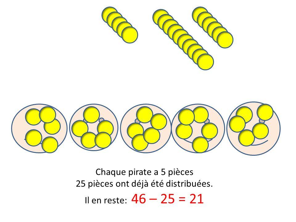 Chaque pirate a 5 pièces 25 pièces ont déjà été distribuées. Il en reste: 46 – 25 = 21
