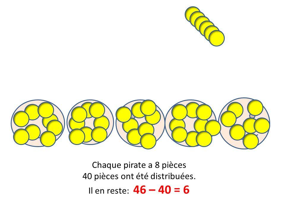 Chaque pirate a 8 pièces 40 pièces ont été distribuées. Il en reste: 46 – 40 = 6