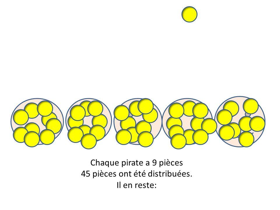 Chaque pirate a 9 pièces 45 pièces ont été distribuées. Il en reste: