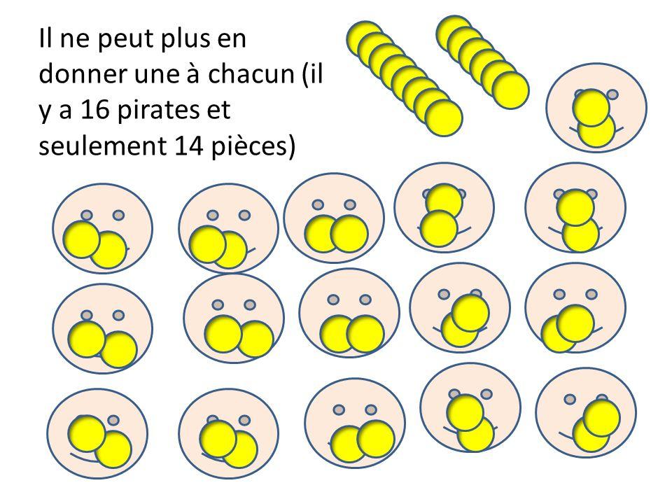 Il ne peut plus en donner une à chacun (il y a 16 pirates et seulement 14 pièces)