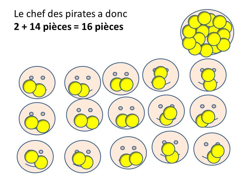 Le chef des pirates a donc 2 + 14 pièces = 16 pièces