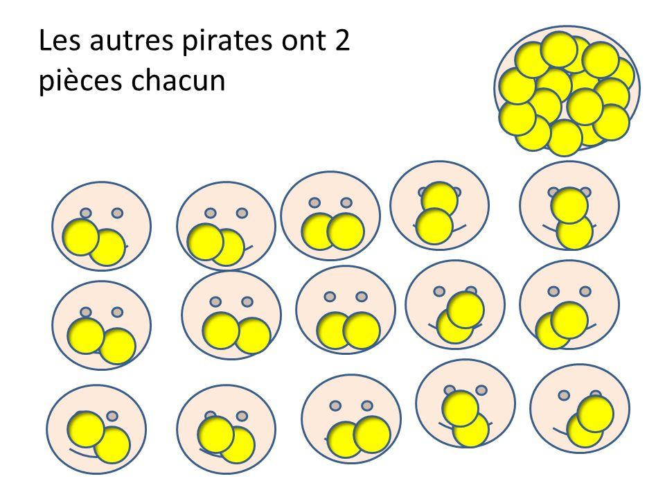 Les autres pirates ont 2 pièces chacun